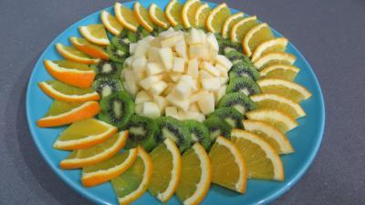 Assiette de kiwis - 5.1