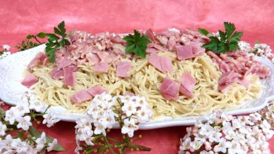 Pâtes alimentaires : Spaghettis à la carbonara