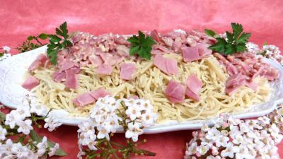 Recette Spaghettis à la carbonara
