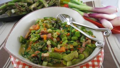 Cuisson à la cocotte : Assiette de fèves crèmées aux lardons