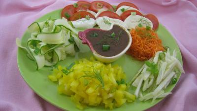 Recette Assiette de salade mozzarella